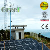 Solar Wind Hybrid Power Suppy System for Home Use