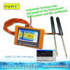 Pqwt Long Range High Accuracy Water Detector Manufacturer