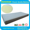 Cheap Price Rolling Foam Mattress