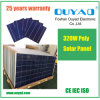 Hot Sale Good Price 300W 310W 320W Poly Solar Panel Sale to Africa, The Middle East Markets