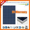 48V 255W Poly Solar PV Module (SL255TU-48SP)