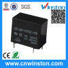 Jzc-32f Miniature PCB Relay with CE