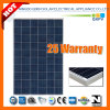 240W 156*156 Poly -Crystalline Solar Panel