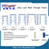 Types of Scaffolding Frame System (FF-009D)