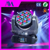 Mini LED Moving Head
