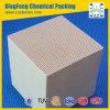 Ceramic Honeycomb Use as Heat Exchanger