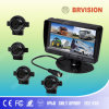 Ball Camera for Front View System 7inch Monitor