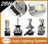 Best Selling 40W High Power LED Car Headlight