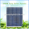 200W High Efficiency Poly Renewable Energy Saving Solar Panel Module