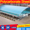 Aoci Bayer Material Green House Panels