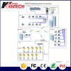 IP Dispatching System Solution IP PBX Telephone Management System