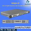 4 in 1 IP Qam Modulator with Scrambler Multiplexer