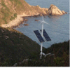 400W Horizontal Wind Turbine and Solar Module Street Light System