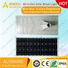 5W-120W Outdoor Luminaria Integrated All in One LED Solar Garden Street Light with Mono Solar Panel 160 Lumen/Watt