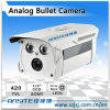 CCTV Cameras and Outdoor/Waterproof IR Camera