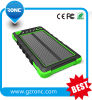 Waterproof Solar Power Bank 8000mAh