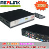 Mealink -All to HDMI Converter (AV+YPbPr+VGA+Audio+USB to HDMI)