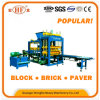 Advanced Building Construction Facility for Brick Making