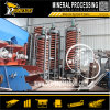 Mineral Spiral Separator Gravity Concentration Equipment