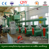 Tire Recycling Rubber Powder Making Plants