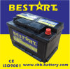 Best Starting Auto Battery 66ah 12V Car Battery