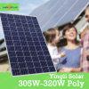 Poly expédition à énergie solaire des produits 305-320W de panneau de Yingli avec 7 jours