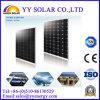 250With255W Solar Panel per Distributed Power Station