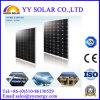 panneau solaire 250With255W pour la centrale électrique distribuée