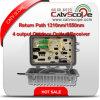 専門のSupplier High Performance Return Path 1310nm/1550nm 4 Output Outdoor Optical Receiver 1/RF 1310年か1550年Outdoor Optical CATV Node