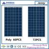 Potere elettrico-solare 240W -320W del poli comitato