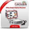 Champ professionnel du fournisseur Csp-or-860mbn/récepteur optique fibre extérieure du rendement 2way/noeud