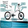 Bici eléctrica de la montaña del precio del SGS Approved/Competitive del CE