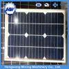Panneau solaire 250W libre d'antidumping de certificat de CE/IEC/TUV poly