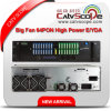 직업적인 Supplier High Performance 64pon High Power 1550nm 3u 다중 Ports Erbium Ytterbium CO Doped Optical Amplifier Y/EDFA