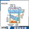 Het horizontale MPa van de Trommel van het Type Dubbele 14MW 1.25 Water van de Output de Boiler van het Hete Water van 130 Graad