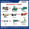 Organice Fertilizer Production Line 5000~100000t/Y per Option