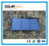 малые панели солнечных батарей эпоксидной смолы размера 1.5V/400mA