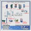 Потерянное оборудование плавильни процесса литья металла пены