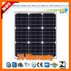 panneau solaire de 35W 156*156mono picovolte