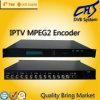 4CH MPEG2 IP-Kodierer (HT101-3)