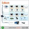 Sistema sin hilos del regulador de temperatura de la bobina del ventilador (F1)
