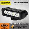 CREE de 7.8inch 40W de Road LED Light para 4X4 Car Truck Boat SUV ATV Offroad