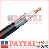 Cable coaxial de aluminio del tubo Qr412 Jcam