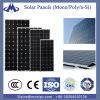 Самая лучшая продавая панель солнечных батарей 100W 150W 260W