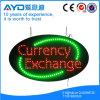 Muestra de interior oval del intercambio de dinero en circulación de Hidly LED