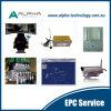 Estrazione mineraria intelligente LHD oltre il sistema di telecomando senza fili della portata visuale