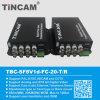 Fiber Video Transceiver (TBC-SF8V)への8CH Video