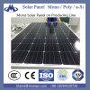 панель солнечных батарей 100W 12V транспортированная в ' контейнер 20
