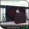 La visione DJ del nuovo prodotto LED raggruppa
