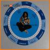 Calculadora da tâmara devida BMI da gravidez